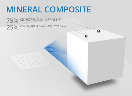 Mineral Composite